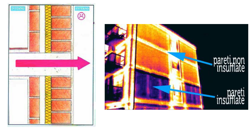 Insufflaggio delle pareti vantaggi e svantaggi - Coibentare una parete interna ...